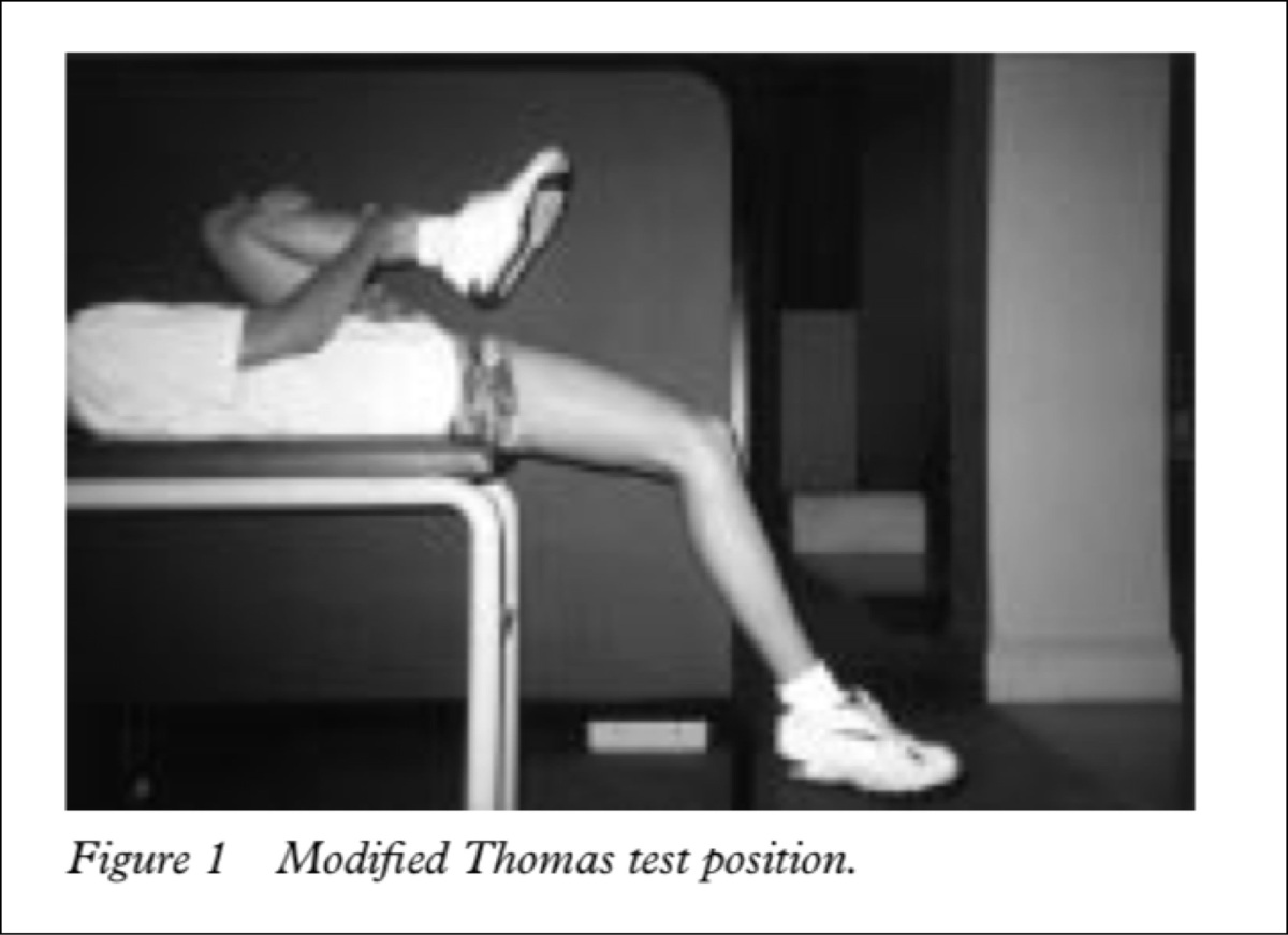 are my hip flexors tight  the science behind the thomas test
