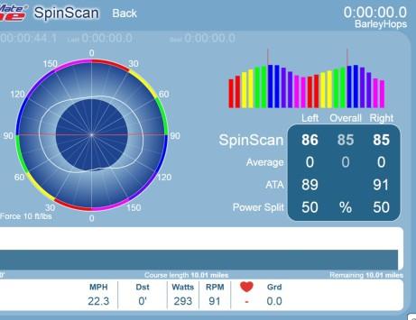 Bike Fitting- spin scan